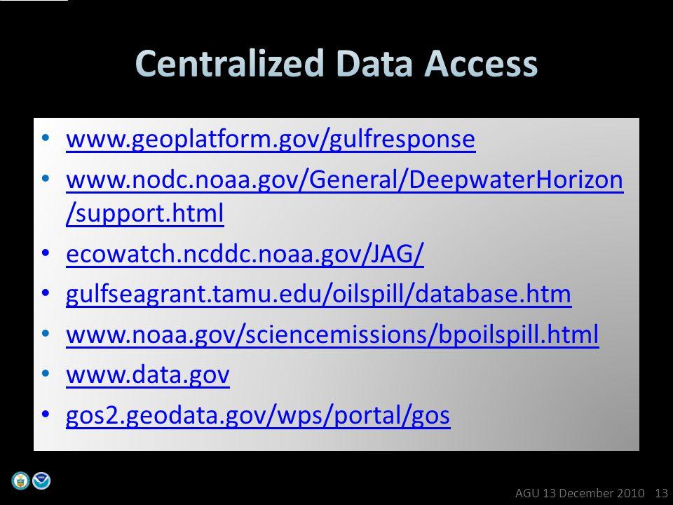 www.geoplatform.gov/gulfresponse www.nodc.noaa.gov/General/DeepwaterHorizon /support.html www.nodc.noaa.gov/General/DeepwaterHorizon /support.html ecowatch.ncddc.noaa.gov/JAG/ gulfseagrant.tamu.edu/oilspill/database.htm www.noaa.gov/sciencemissions/bpoilspill.html www.data.gov gos2.geodata.gov/wps/portal/gos AGU 13 December 2010 13