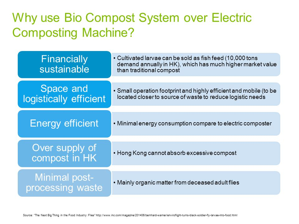Why use Bio Compost System over Electric Composting Machine.