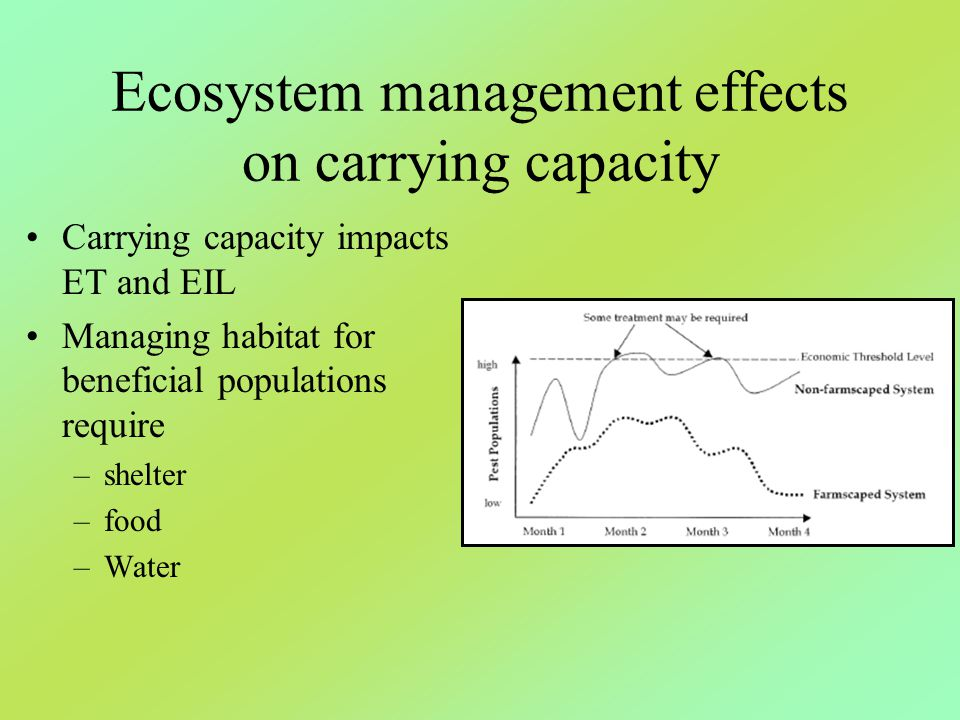 Ecosystem management effects on carrying capacity Carrying capacity impacts ET and EIL Managing habitat for beneficial populations require –shelter –f