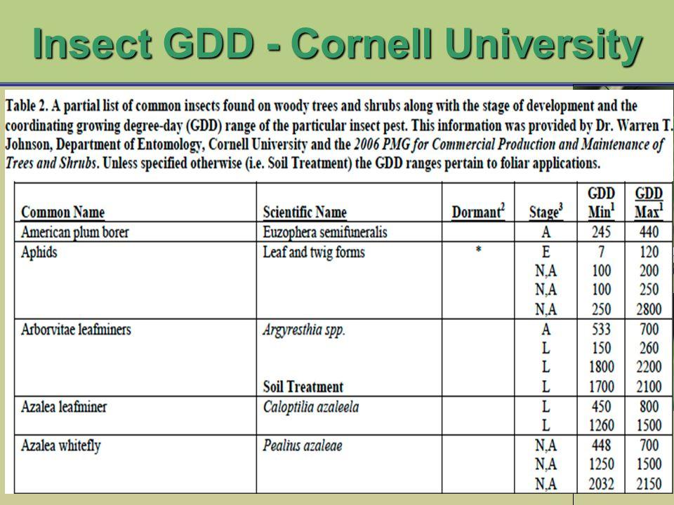 Insect GDD - Cornell University