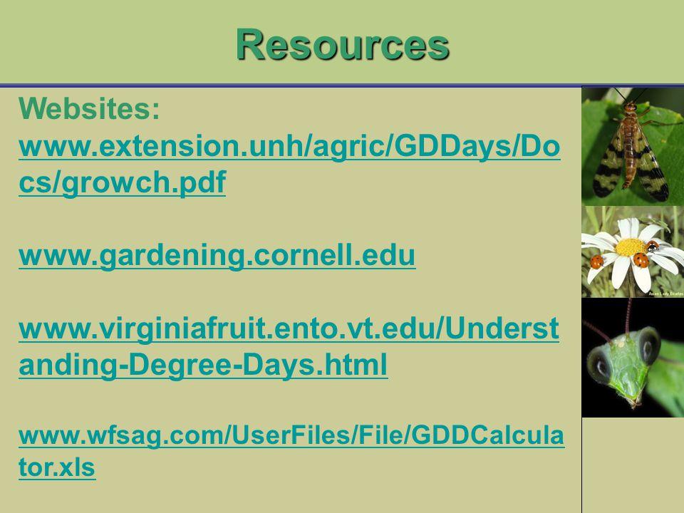 Resources Websites: www.extension.unh/agric/GDDays/Do cs/growch.pdf www.gardening.cornell.edu www.virginiafruit.ento.vt.edu/Underst anding-Degree-Days.html www.wfsag.com/UserFiles/File/GDDCalcula tor.xls