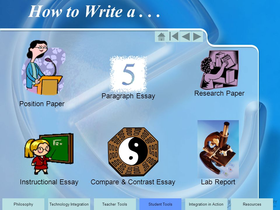 How to Write a...