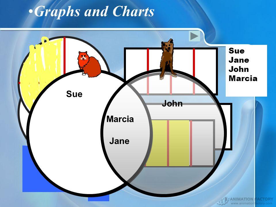 Graphs and Charts Sue Jane John Marcia John Jane Sue