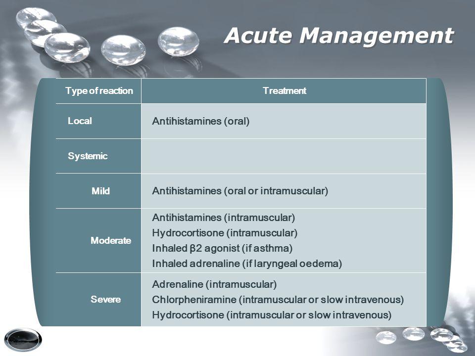Acute Management Severe Moderate Mild Systemic Adrenaline (intramuscular) Chlorpheniramine (intramuscular or slow intravenous) Hydrocortisone (intramu