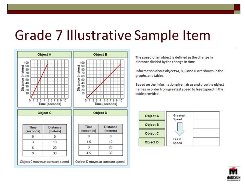 Grade 7 Illustrative Sample Item