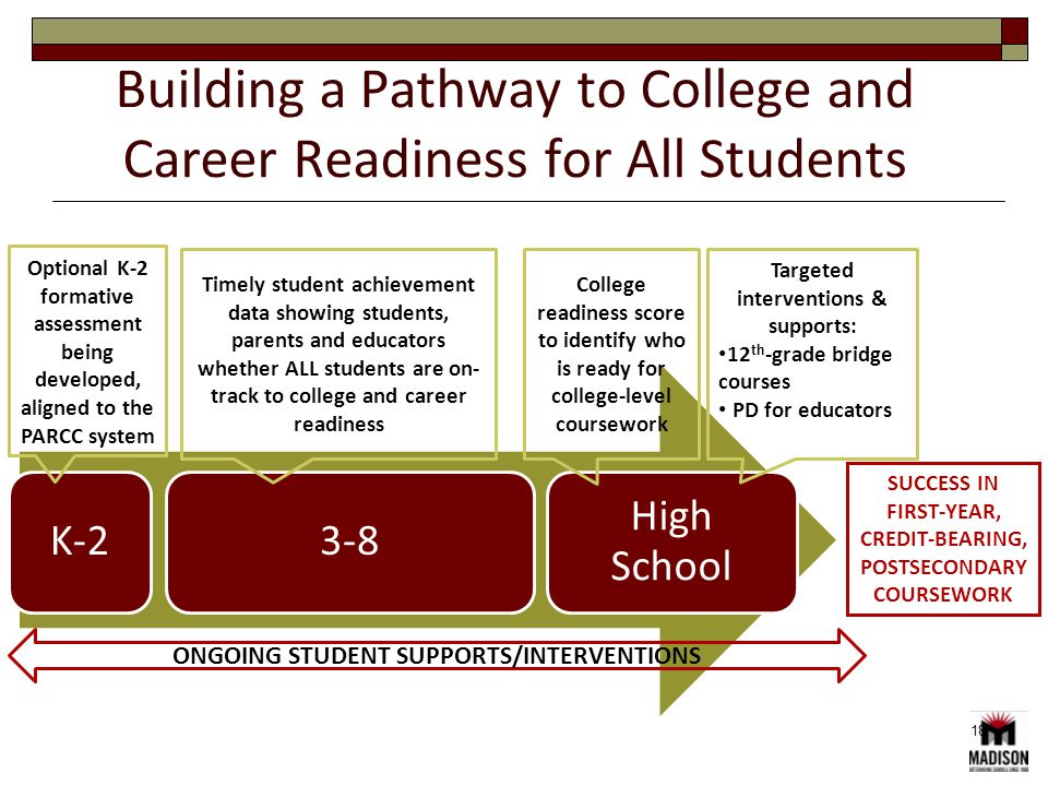 Building a Pathway to College and Career Readiness for All Students K-23-8 High School Optional K-2 formative assessment being developed, aligned to the PARCC system Timely student achievement data showing students, parents and educators whether ALL students are on- track to college and career readiness ONGOING STUDENT SUPPORTS/INTERVENTIONS College readiness score to identify who is ready for college-level coursework SUCCESS IN FIRST-YEAR, CREDIT-BEARING, POSTSECONDARY COURSEWORK Targeted interventions & supports: 12 th -grade bridge courses PD for educators 18
