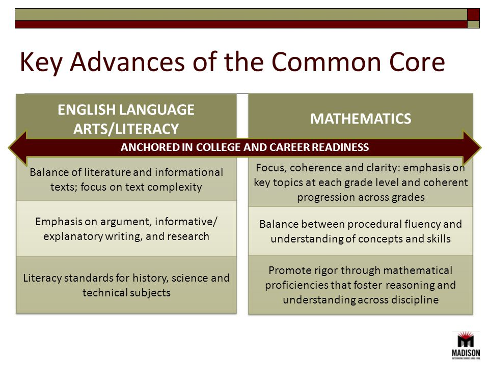 Key Advances of the Common Core ANCHORED IN COLLEGE AND CAREER READINESS