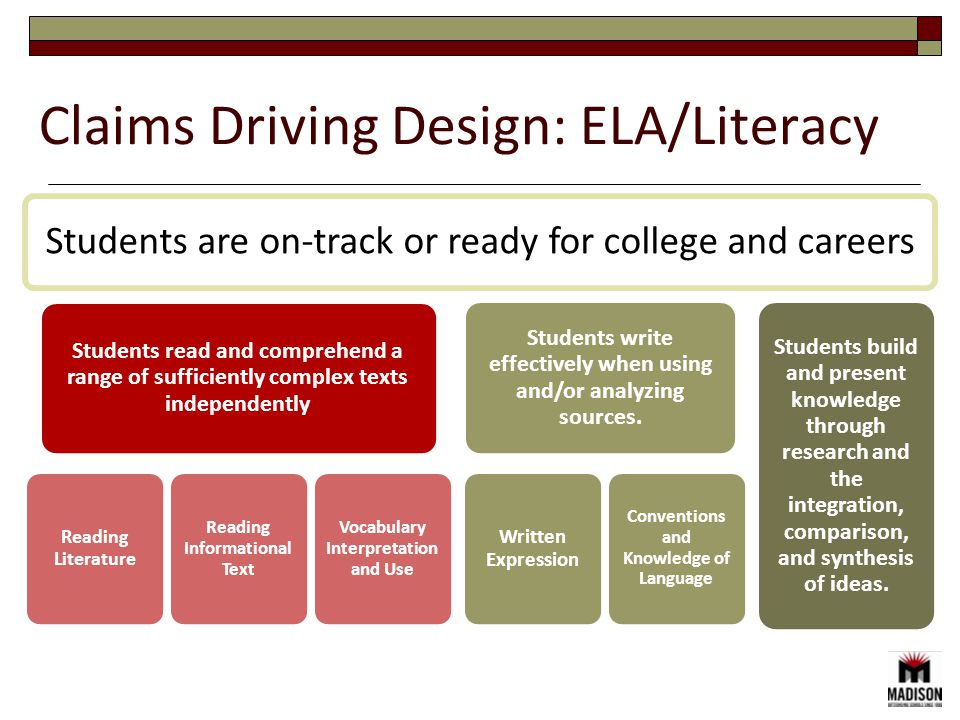 Claims Driving Design: ELA/Literacy Students are on-track or ready for college and careers Students read and comprehend a range of sufficiently complex texts independently Reading Literature Reading Informational Text Vocabulary Interpretation and Use Students write effectively when using and/or analyzing sources.