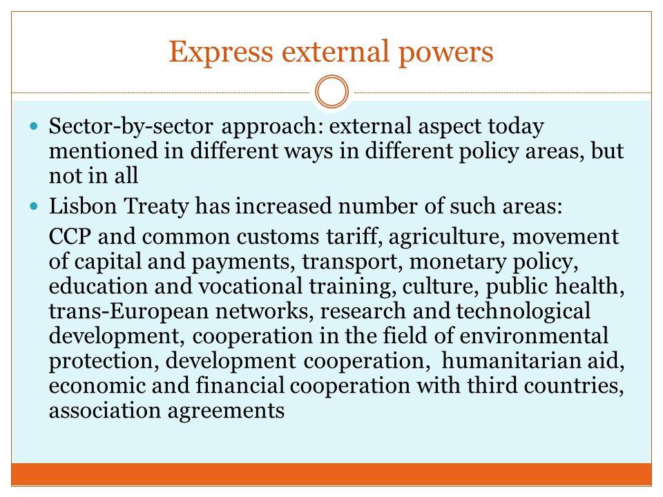 Implied external powers 2 separate questions:  Has the EU external power in certain field.