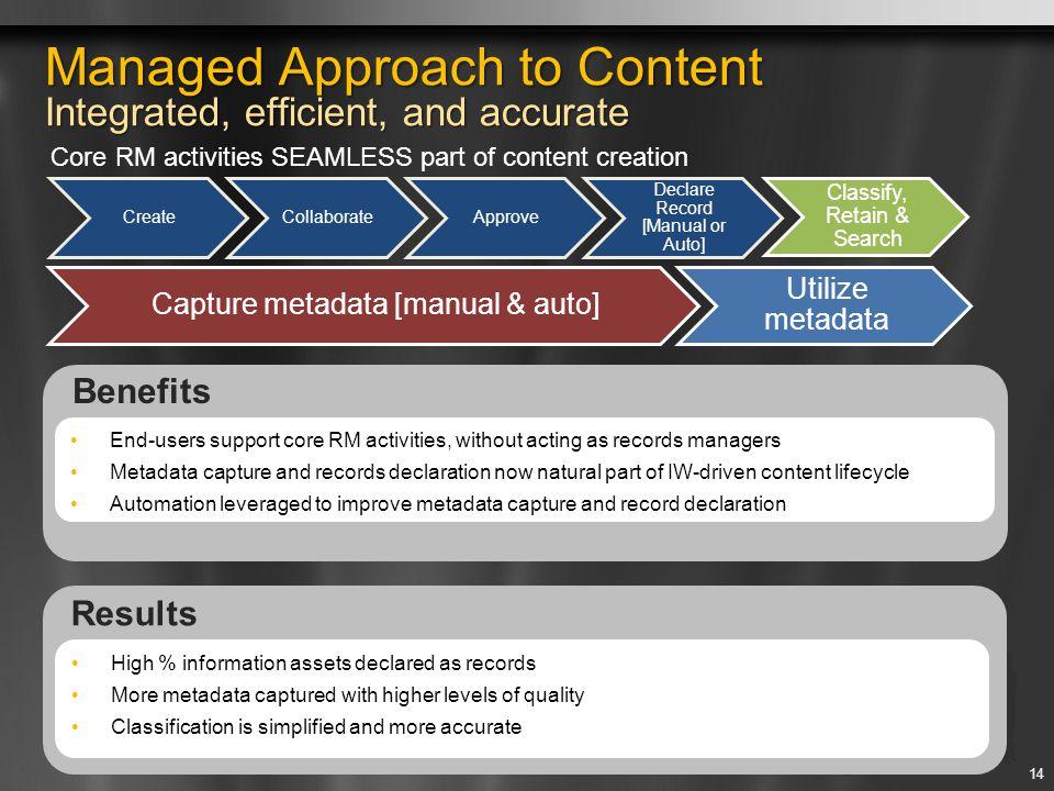 CreateCollaborateApprove Declare Record [Manual or Auto] Capture metadata [manual & auto] Classify, Retain & Search Utilize metadata Managed Approach