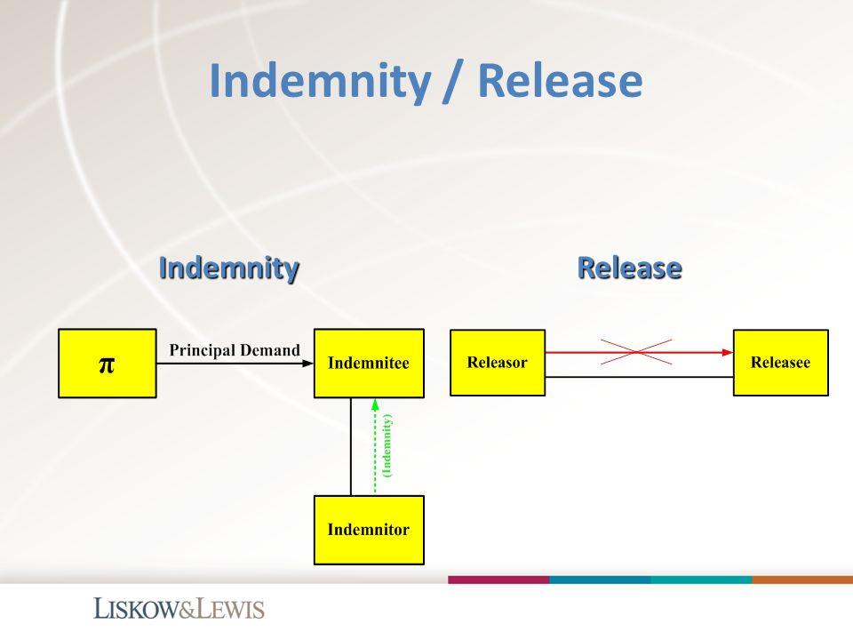 Indemnity / Release IndemnityRelease