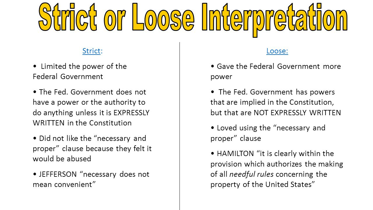 Strict: Limited the power of the Federal Government The Fed.