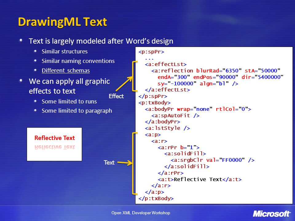 Open XML Developer Workshop DrawingML Text Text is largely modeled after Word's design Similar structures Similar naming conventions Different schemas We can apply all graphic effects to text Some limited to runs Some limited to paragraph...