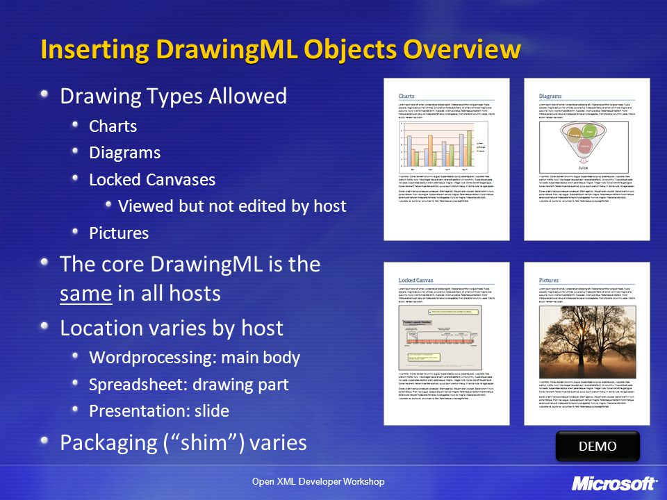 Open XML Developer Workshop Inserting DrawingML Objects Overview Drawing Types Allowed Charts Diagrams Locked Canvases Viewed but not edited by host Pictures The core DrawingML is the same in all hosts Location varies by host Wordprocessing: main body Spreadsheet: drawing part Presentation: slide Packaging ( shim ) varies DEMO