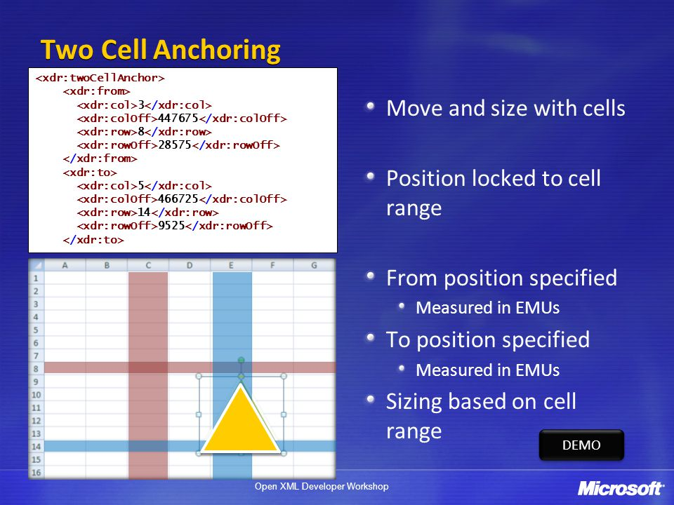 Open XML Developer Workshop Two Cell Anchoring Move and size with cells Position locked to cell range From position specified Measured in EMUs To position specified Measured in EMUs Sizing based on cell range 3 447675 8 28575 5 466725 14 9525 DEMO