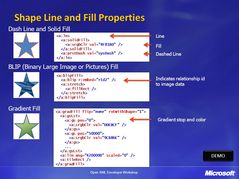 Open XML Developer Workshop Shape Line and Fill Properties Indicates relationship id to image data BLIP (Binary Large Image or Pictures) Fill Gradient Fill Dash Line and Solid Fill Fill Dashed Line DEMO Line...