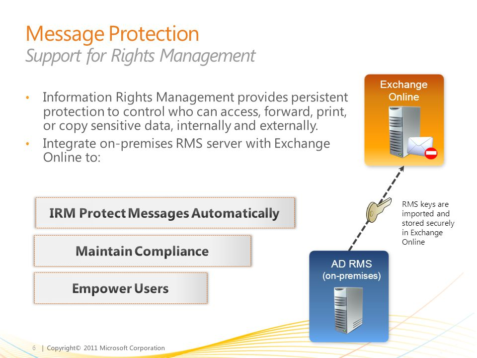 | Copyright© 2011 Microsoft Corporation Information Rights Management provides persistent protection to control who can access, forward, print, or cop