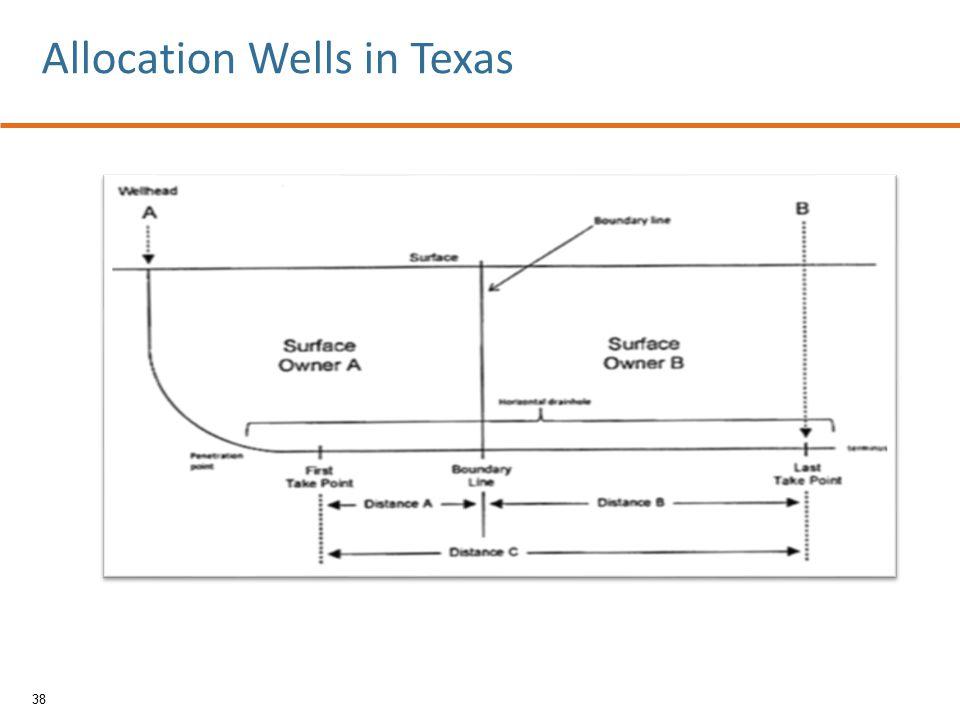 38 Allocation Wells in Texas