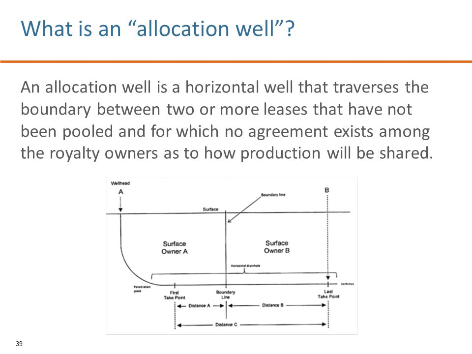 An allocation well is a horizontal well that traverses the boundary between two or more leases that have not been pooled and for which no agreement ex