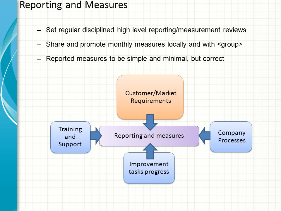 Generating Improvement Momentum Include teams when deciding projects and measures Ensure management support for improvement activity and measures Identify and realise training and support needs Advertise success using newsletters and KPI boards Employees Training and Support Improvement tasks set and allocated to teams Empowerment Responsibility Empowerment Responsibility Company Processes