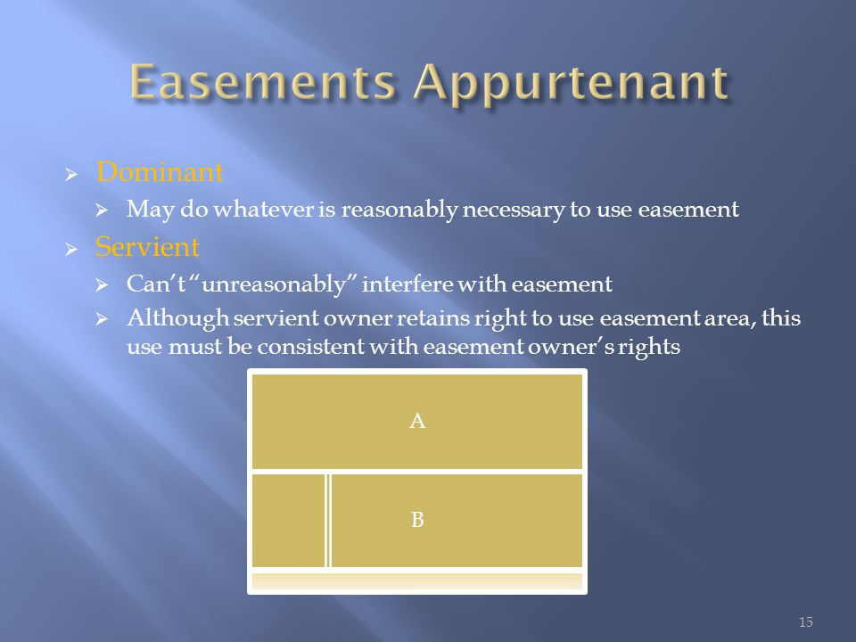  Dominant  May do whatever is reasonably necessary to use easement  Servient  Can't unreasonably interfere with easement  Although servient owner retains right to use easement area, this use must be consistent with easement owner's rights A B A 15