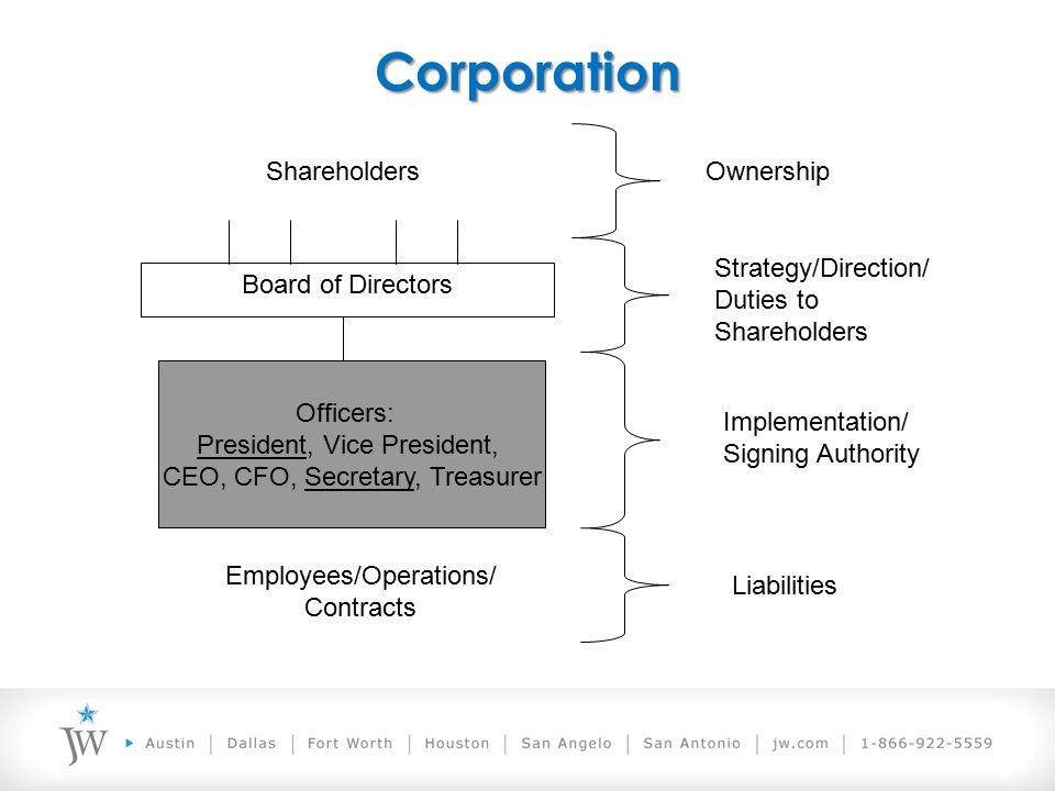 V ENTURE C APITAL F UNDS ($1 million - $50 million) Disadvantages:  Raising Equity Capital – demanding, costly, time consuming.