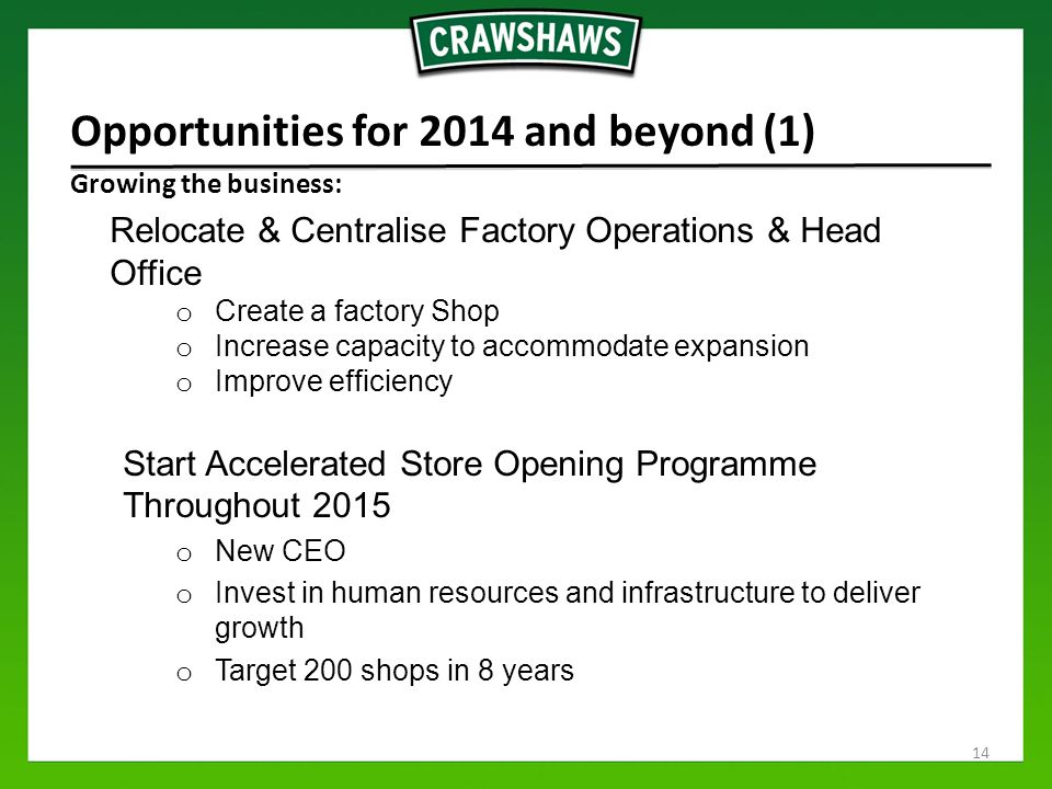 Opportunities for 2014 and beyond (1) Growing the business: Relocate & Centralise Factory Operations & Head Office o Create a factory Shop o Increase capacity to accommodate expansion o Improve efficiency Start Accelerated Store Opening Programme Throughout 2015 o New CEO o Invest in human resources and infrastructure to deliver growth o Target 200 shops in 8 years 14