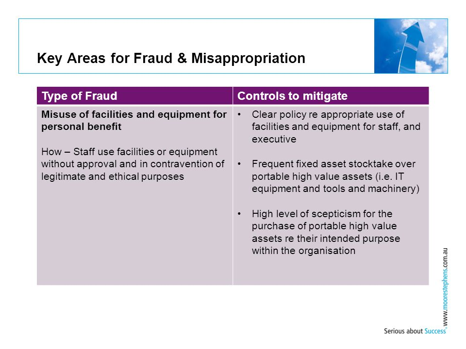 Key Areas for Fraud & Misappropriation Type of FraudControls to mitigate Misuse of facilities and equipment for personal benefit How – Staff use facil