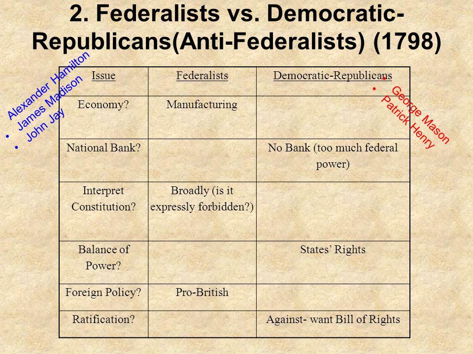 2. Federalists vs. Democratic- Republicans(Anti-Federalists) (1798) IssueFederalistsDemocratic-Republicans Economy?Manufacturing National Bank? No Ban