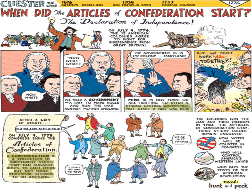 Poster: A)Basics – who, where, when B) What did the Articles of Confederation say.