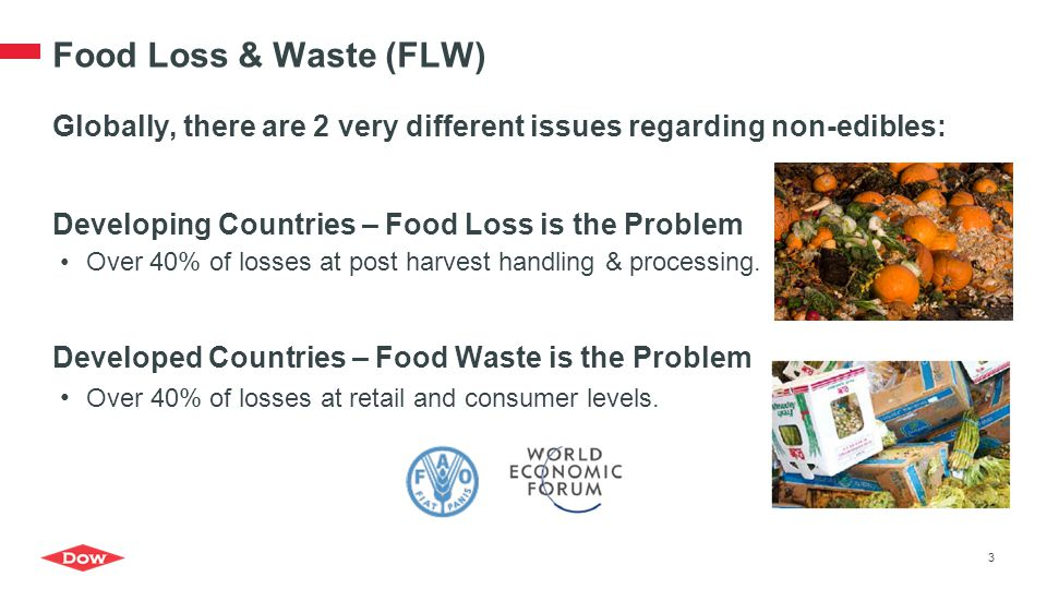 Food Loss & Waste (FLW) Globally, there are 2 very different issues regarding non-edibles: Developing Countries – Food Loss is the Problem Over 40% of