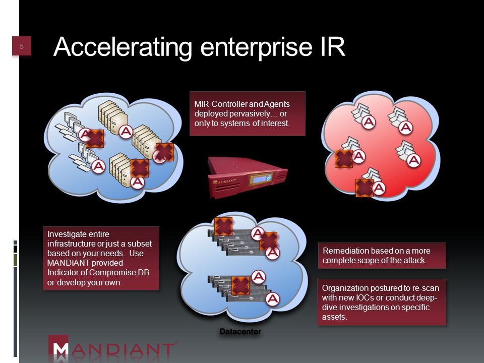 Accelerating enterprise IR Investigate entire infrastructure or just a subset based on your needs.