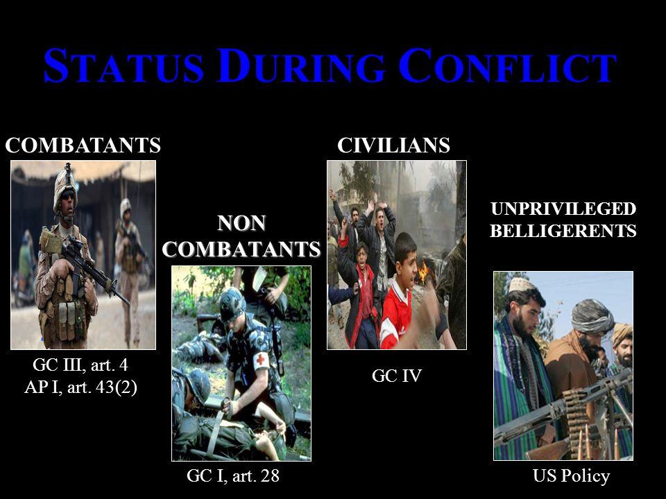 S TATUS D URING C ONFLICT NONCOMBATANTS COMBATANTSCIVILIANS GC III, art.