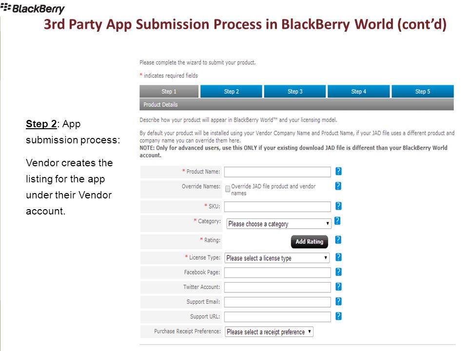 Step 2: App submission process: Vendor creates the listing for the app under their Vendor account.