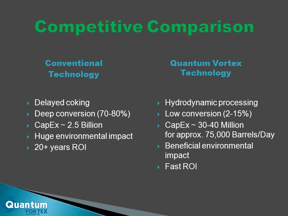  Delayed coking  Deep conversion (70-80%)  CapEx ~ 2.5 Billion  Huge environmental impact  20+ years ROI  Hydrodynamic processing  Low conversi