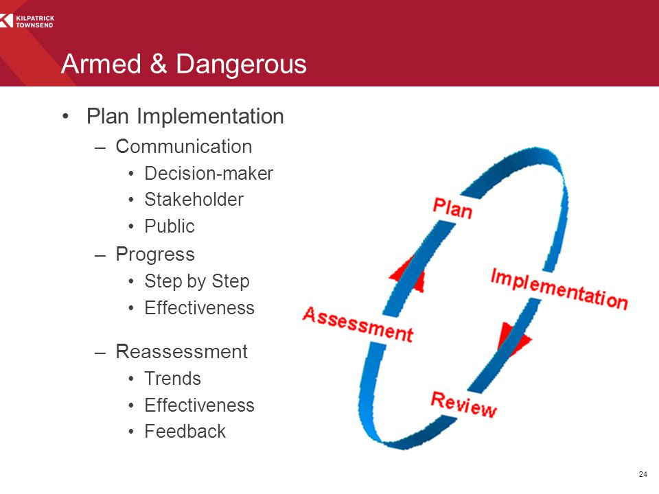 Armed & Dangerous Plan Implementation –Communication Decision-maker Stakeholder Public –Progress Step by Step Effectiveness –Reassessment Trends Effectiveness Feedback 24