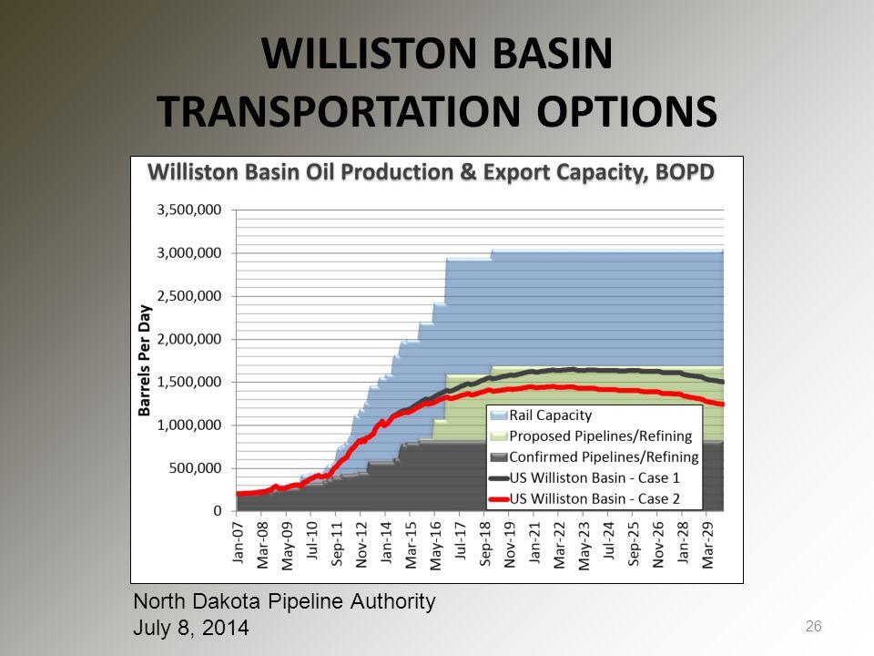WILLISTON BASIN TRANSPORTATION OPTIONS 26 North Dakota Pipeline Authority July 8, 2014