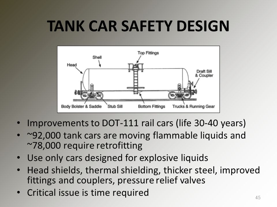 TANK CAR SAFETY DESIGN Improvements to DOT-111 rail cars (life 30-40 years) ~92,000 tank cars are moving flammable liquids and ~78,000 require retrofitting Use only cars designed for explosive liquids Head shields, thermal shielding, thicker steel, improved fittings and couplers, pressure relief valves Critical issue is time required 45