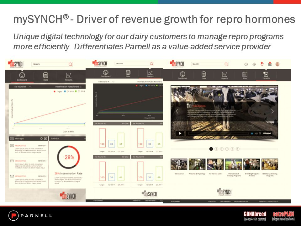 mySYNCH ® - Driver of revenue growth for repro hormones Unique digital technology for our dairy customers to manage repro programs more efficiently.