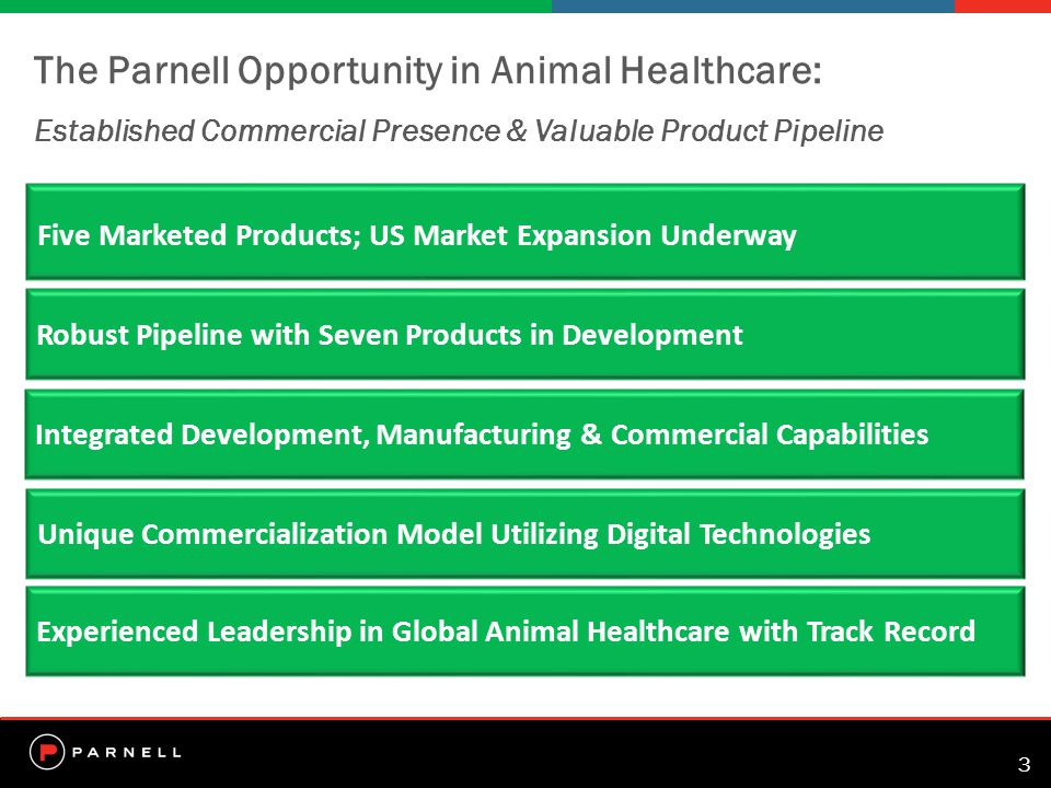 3 The Parnell Opportunity in Animal Healthcare: Established Commercial Presence & Valuable Product Pipeline Robust Pipeline with Seven Products in Development Integrated Development, Manufacturing & Commercial Capabilities Unique Commercialization Model Utilizing Digital Technologies Experienced Leadership in Global Animal Healthcare with Track Record Five Marketed Products; US Market Expansion Underway