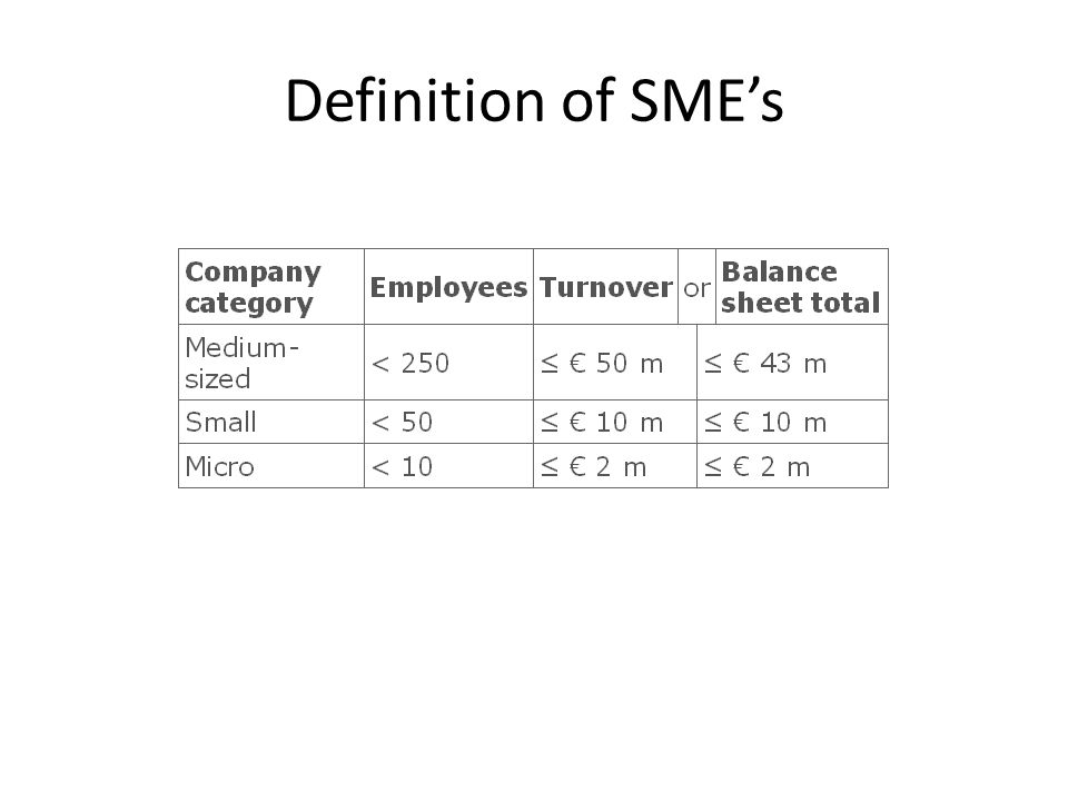 Dividing large contracts into smaller lots New turnover cap - contracting authorities will not be able to set company turnover requirements at more than two times contract value except where there is a specific justification If contracting authorities decide not to break contract into smaller lots, they have to state their reasoning in writing, but it could include issues of expense or complexity