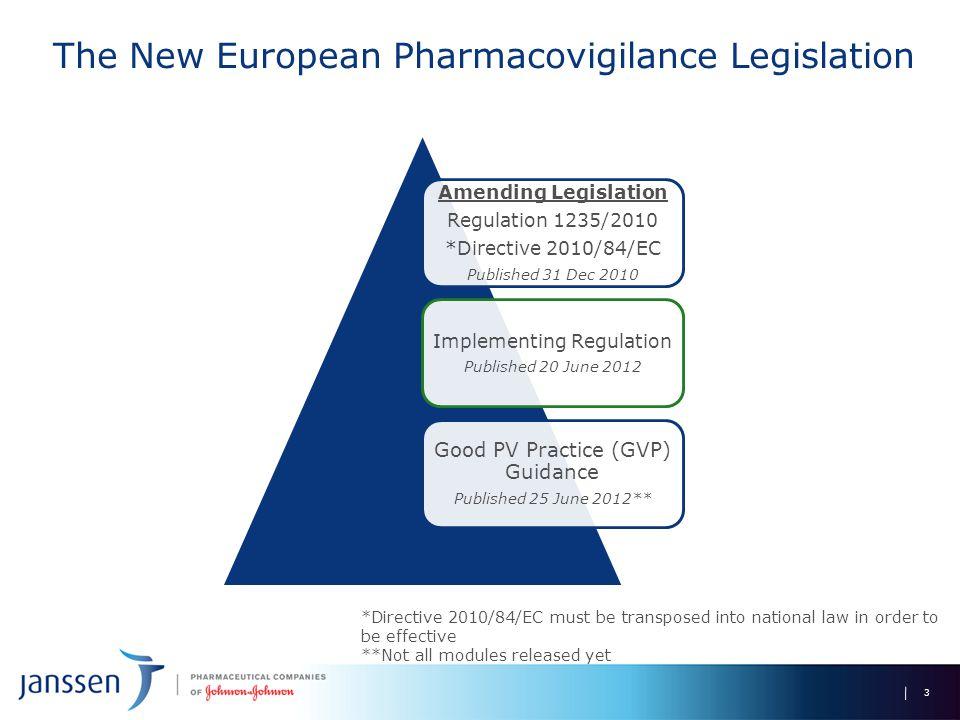 The New European Pharmacovigilance Legislation Amending Legislation Regulation 1235/2010 *Directive 2010/84/EC Published 31 Dec 2010 Implementing Regu