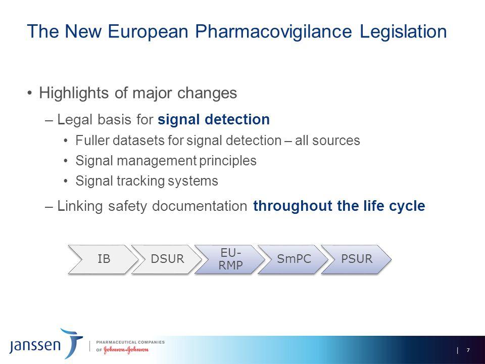 The New European Pharmacovigilance Legislation Highlights of major changes –Legal basis for signal detection Fuller datasets for signal detection – al