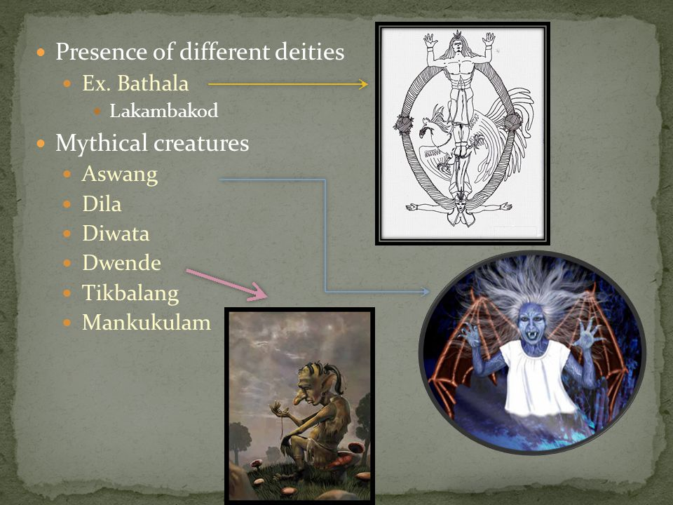 Presence of different deities Ex.