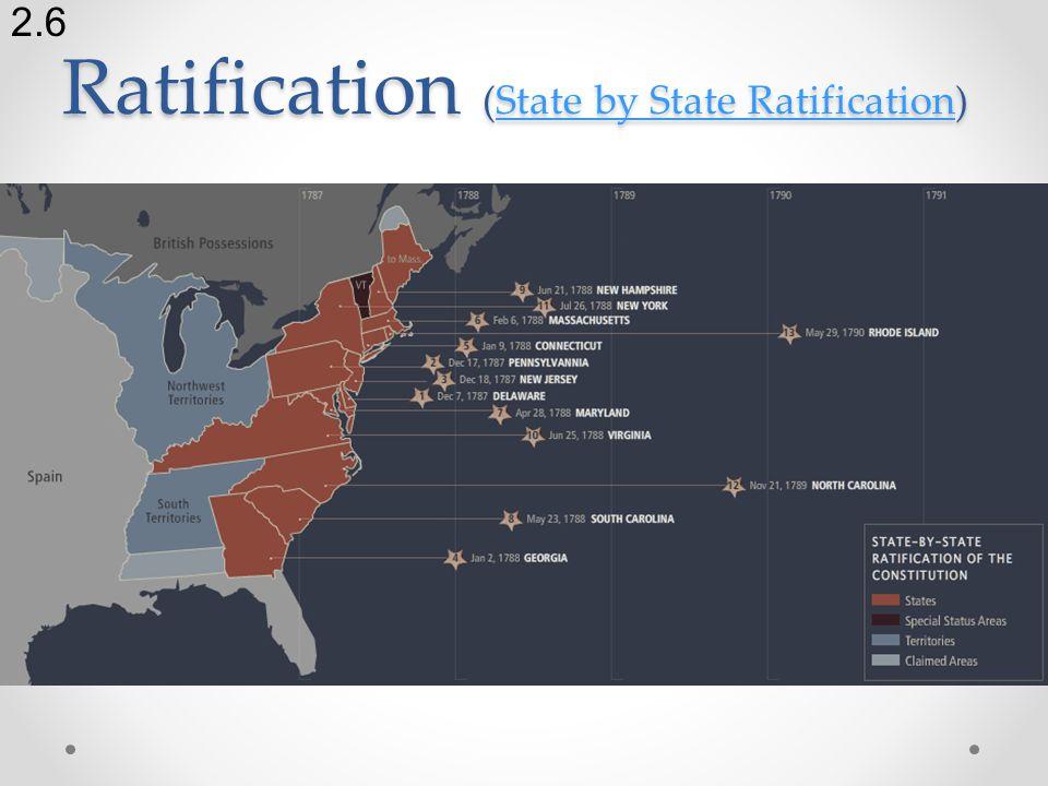 Ratification (State by State Ratification) State by State RatificationState by State Ratification 2.6
