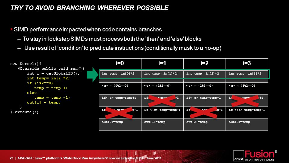 23| APARAPI : Java™ platform's 'Write Once Run Anywhere'® now includes the GPU | June 2011  SIMD performance impacted when code contains branches –To stay in lockstep SIMDs must process both the then and else blocks – Use result of condition to predicate instructions (conditionally mask to a no-op) new Kernel(){ @Override public void run(){ int i = getGlobalID(); int temp= in[i]*2; if (i%2==0) temp = temp+1; else temp = temp -1; out[i] = temp; } }.execute(4) TRY TO AVOID BRANCHING WHEREVER POSSIBLE i=0i=1i=2i=3 int temp =in[0]*2int temp =in[1]*2int temp =in[2]*2int temp =in[3]*2 = (0%2==0) = (1%2==0) = (2%2==0) = (3%2==0) if temp=temp+1 if temp=temp-1 out[0]=tempout[1]=tempout[2]=tempout[3]=temp