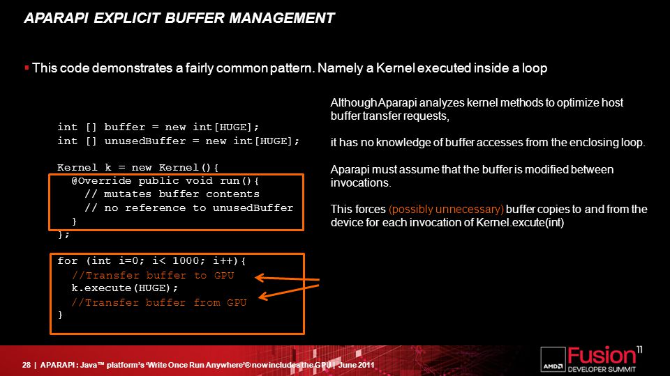 28| APARAPI : Java™ platform's 'Write Once Run Anywhere'® now includes the GPU | June 2011 APARAPI EXPLICIT BUFFER MANAGEMENT  This code demonstrates a fairly common pattern.