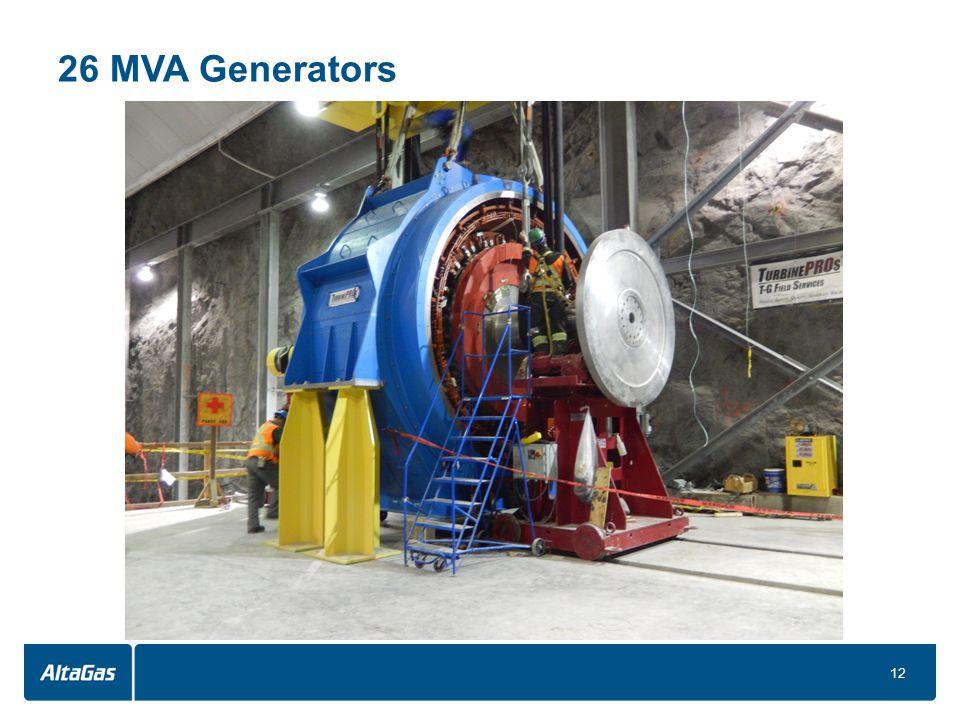 26 MVA Generators 12