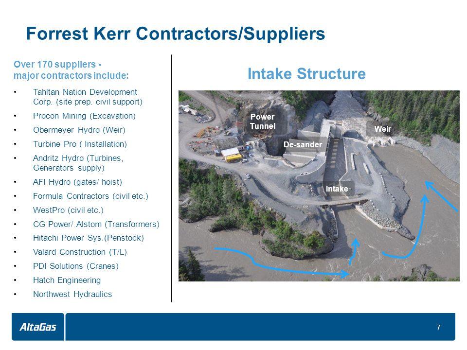 Forrest Kerr Contractors/Suppliers Over 170 suppliers - major contractors include: Tahltan Nation Development Corp. (site prep. civil support) Procon