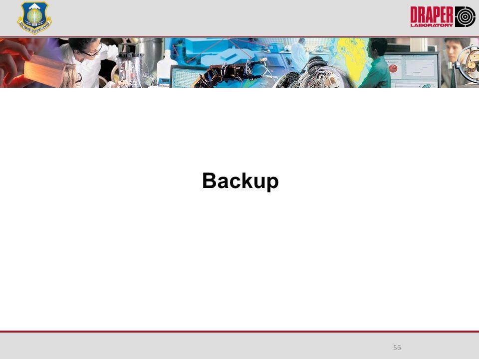 Backup 56